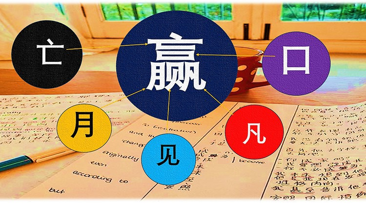 Best Tips To Easily Remember Chinese Characters