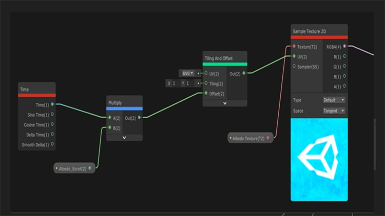 Unity Shadergraph for Beginners