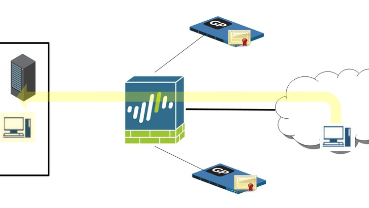 Palo Alto Security Administrator - Part 2 PCNSA (EDU-210)