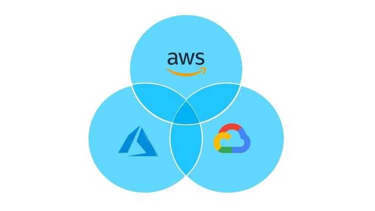 AWS vs Azure vs GCP: A Brief Comparison [by PKV] Coupon