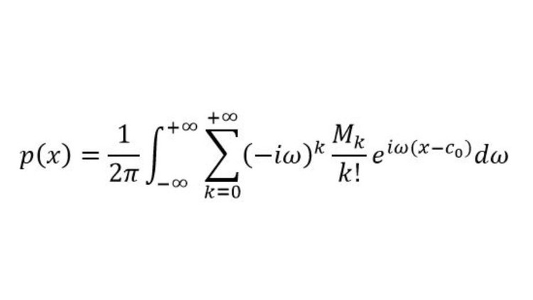 Central Limit theorem derived from Stochastic Processes