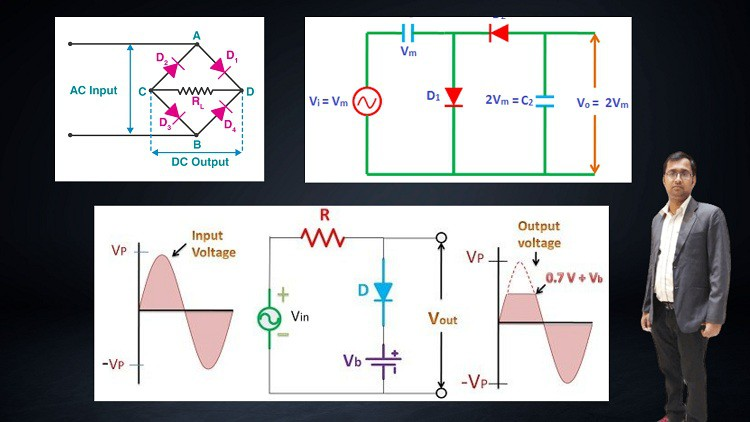 Fundamental of PN Junction Diode - Application Point of View Coupon