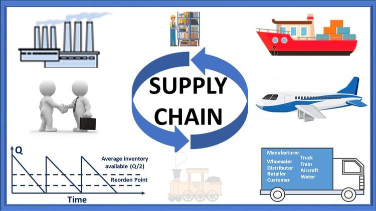 Administración y logística en la cadena de suministro Coupon