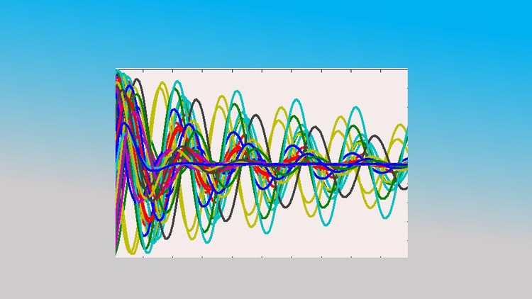 Introduction to Fourier Transform and Spectral Analysis