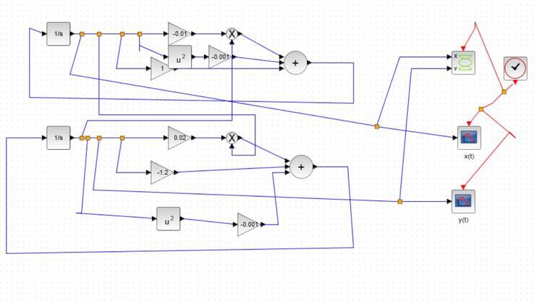 Computer Simulation of Realistic Mathematical Models Coupon