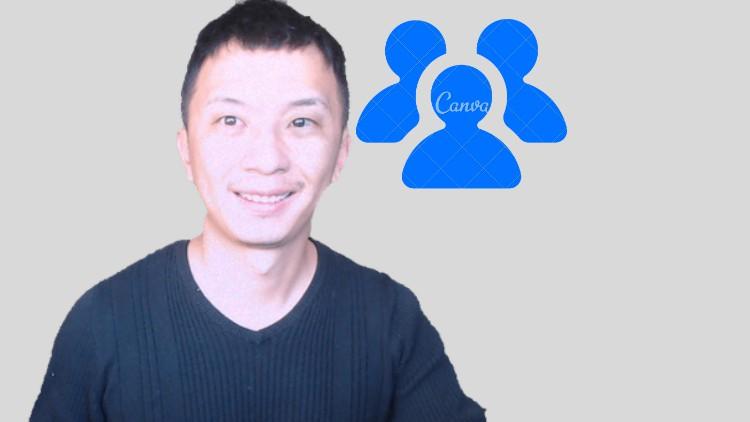 Facebook Group Marketing Mastery 2021