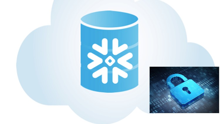 Snowflake Database – Managing User Access Control and More