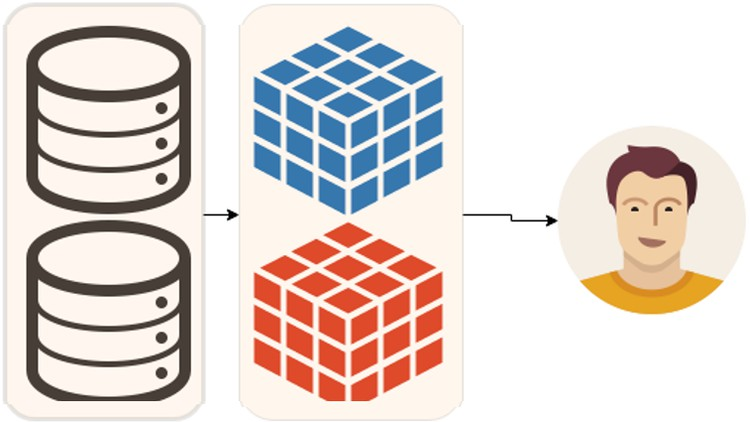 SQL Server Analysis Services(SSAS)