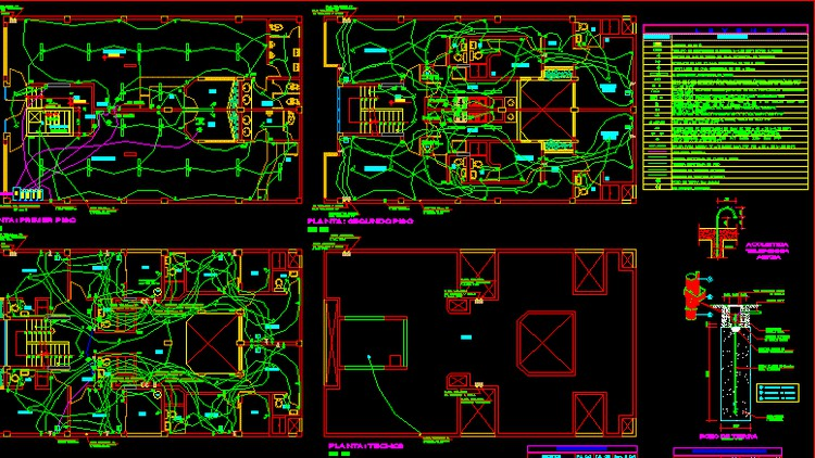 Electrical Drafting Course | AutoCAD
