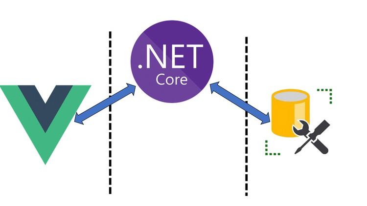.NET Core Web API, Vue JS & Microsoft SQL Full-Stack Web App Coupon