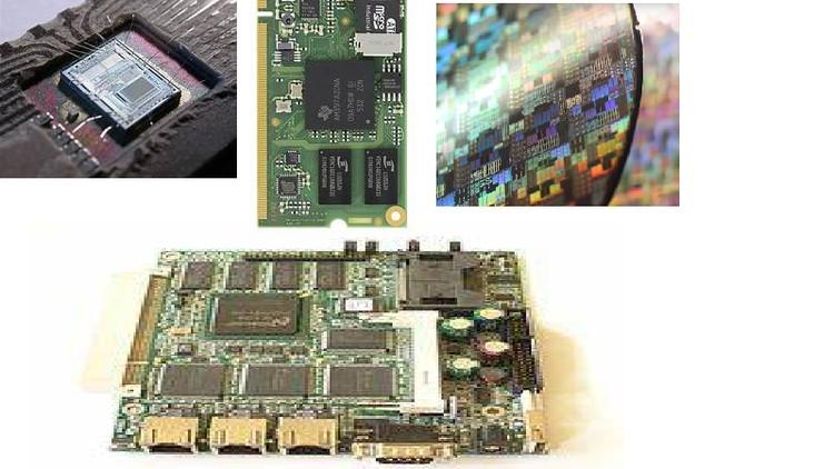 Embedded Systems Engineering – Beginner to Intermediate