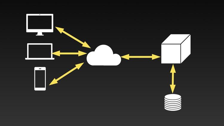 Building Spring Boot REST API
