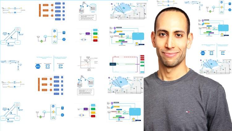 Azure Cloud Design Patterns