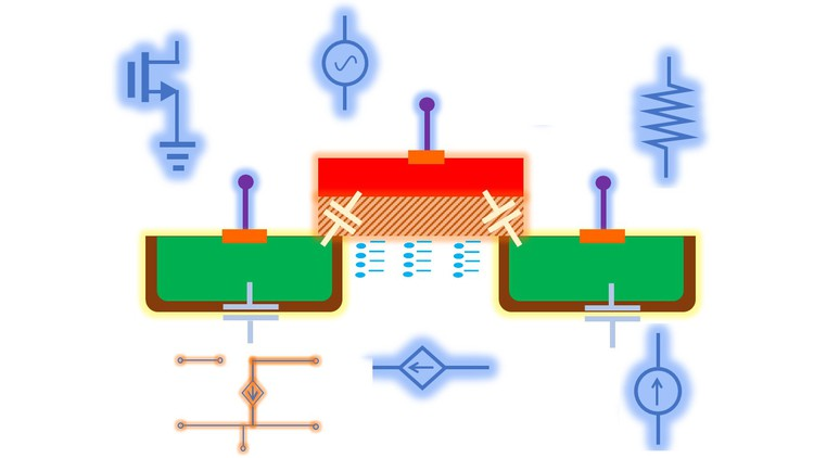 MOSFET :Foundation Course for Analog circuit Design