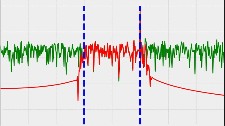 Signal Processing Solutions With Python