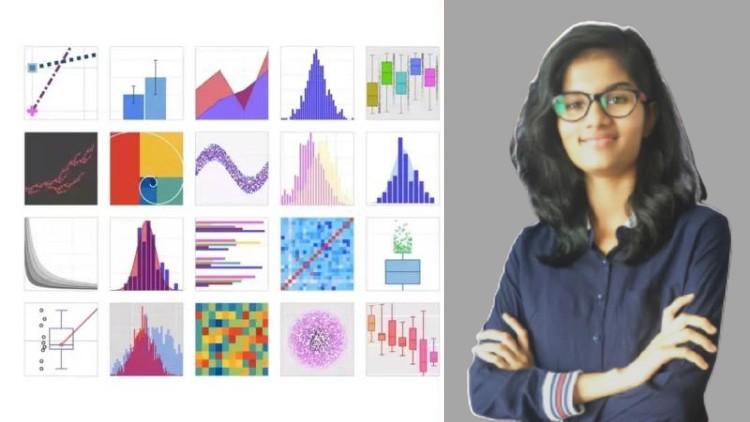 Plotly library Tips exploratory data analysis