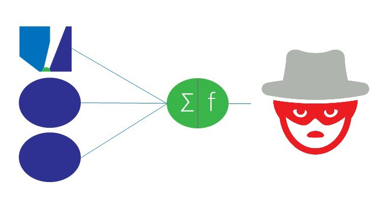 Transaction Monitoring for Fraud Prevention, AML and CTF