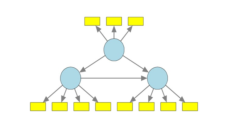 Conceptual Foundations of PLS Path Modeling Coupon